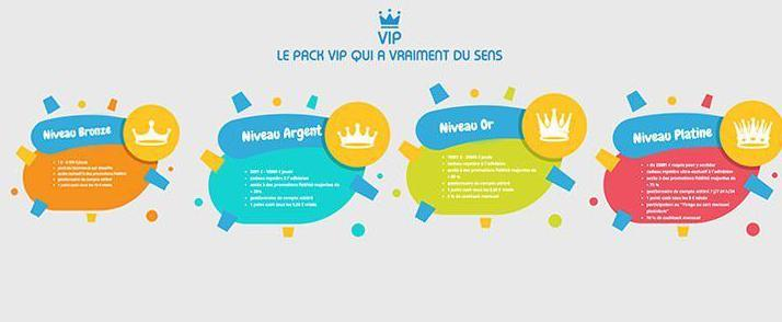 nordicasino account vip